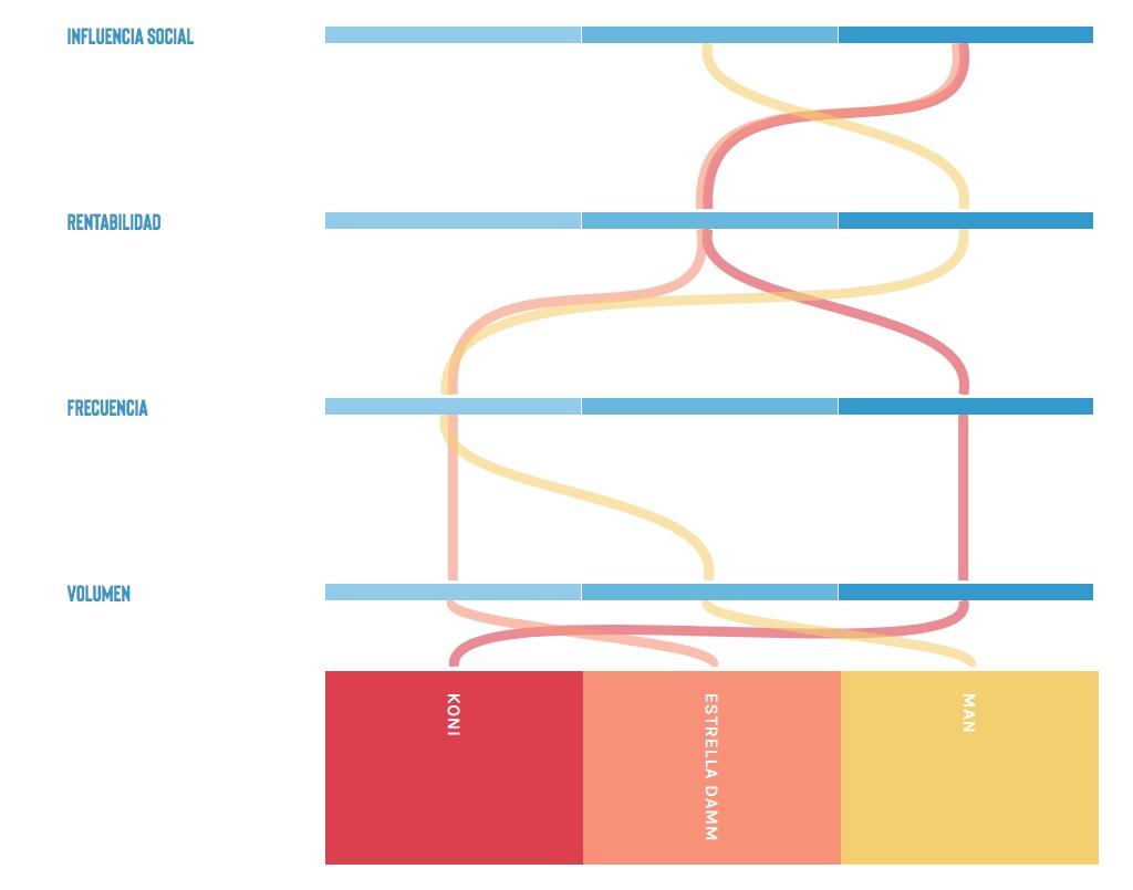 Infografía Cómo son tus clientes